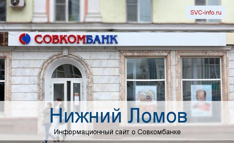 Банкоматы и отделения в городе Нижний Ломов